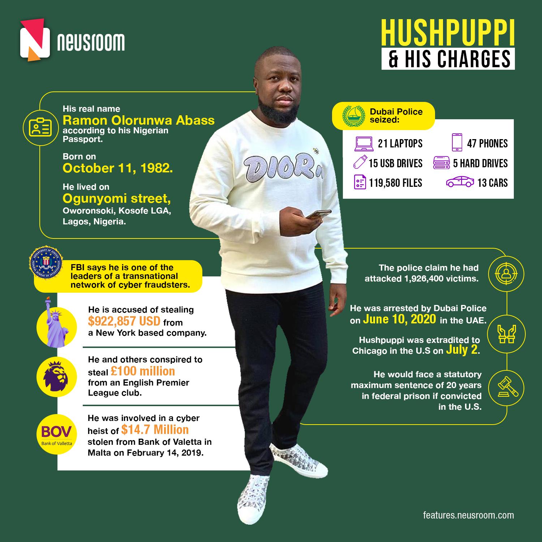 hushpuppi charges neusroom